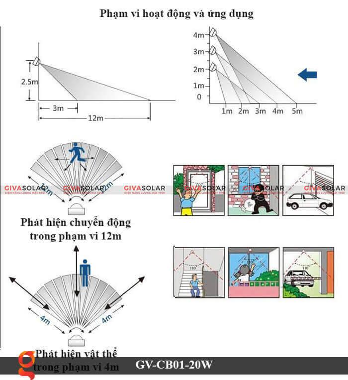 Đèn led cảm biến chuyển động GV-CB01-20W 6