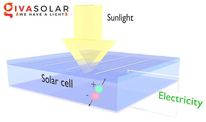 Tế bào quang điện Solar Cell là gì