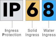 Tìm hiểu về chỉ số IP chống bụi/chống nước 3
