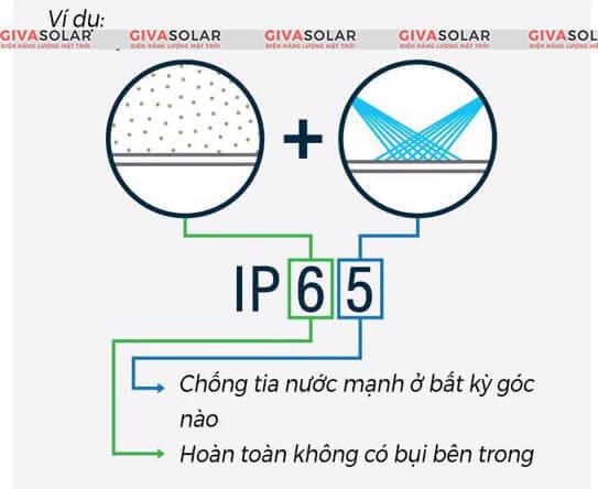 Tìm hiểu về chỉ số IP chống bụi/chống nước 1