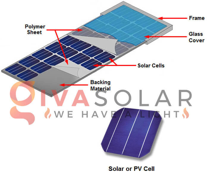 Quy trình sản xuất và nguyên liệu làm pin mặt trời 1