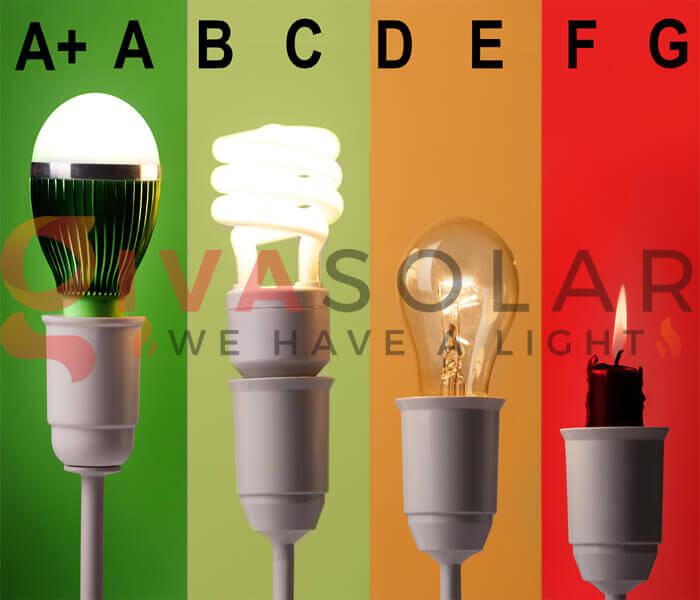 Cách chọn mua đèn trang trí sân vườn 13