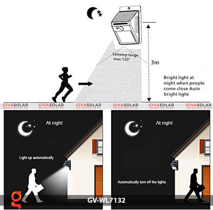 Đèn tường cảm biến năng lượng mặt trời GV-WL7132 12
