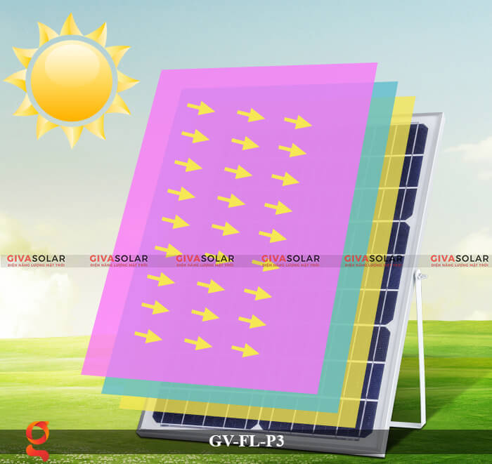 Đèn pha cảm biến năng lượng mặt trời GV-FL-P3 10