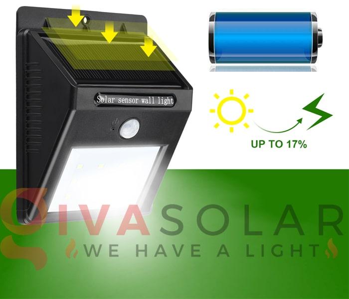 Các loại đèn treo tường năng lượng mặt trời 9