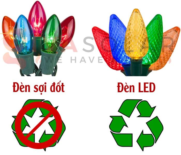 Đèn LED trang trí Noel và đèn truyền thống- Loại nào tốt? 5