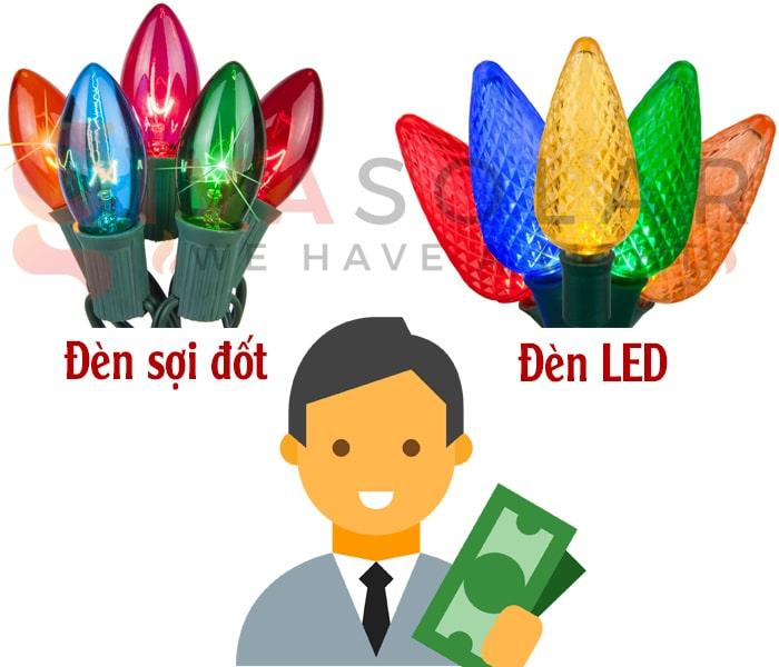 Đèn LED trang trí Noel và đèn truyền thống- Loại nào tốt? 7
