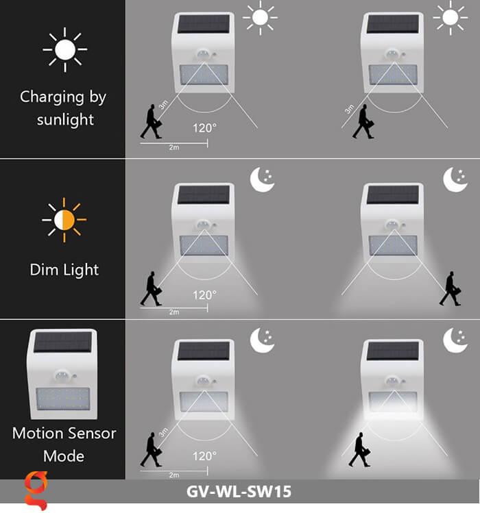 Đèn năng lượng mặt trời ốp tường GV-WL-SW15 6