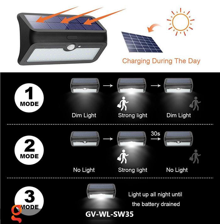 Đèn led năng lượng mặt trời ốp tường GV-WL-SW35 7