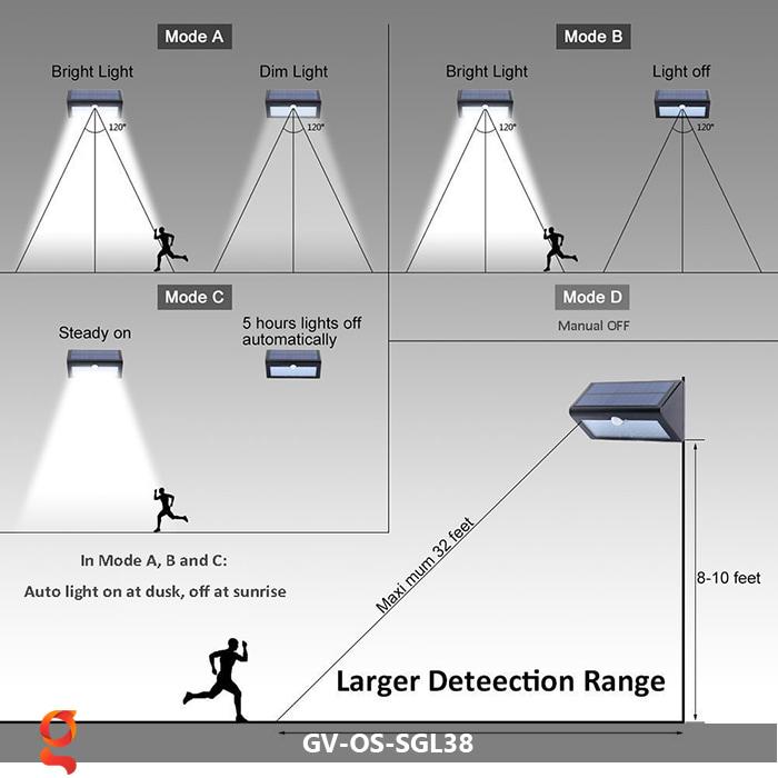 Đèn ốp tường năng lượng mặt trời GV-OS-SGL38 7