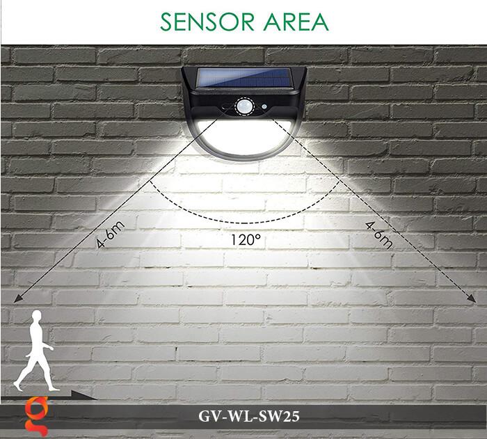Đèn ốp tường năng lượng mặt trời có cảm ứng GV-WL-SW25 11