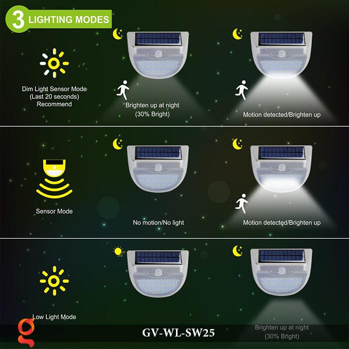 Đèn ốp tường năng lượng mặt trời có cảm ứng GV-WL-SW25 12