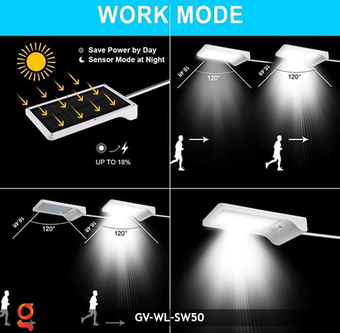 Đèn treo tường năng lượng mặt trời GV-WL-SW50 10