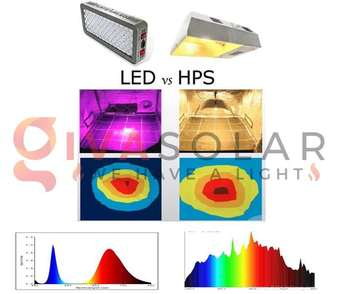 Những thông tin cần biết về đèn LED trồng cây 9