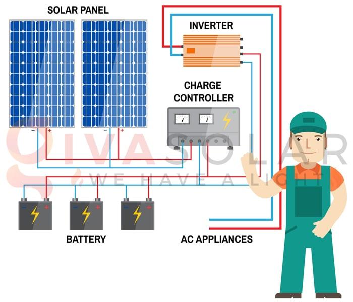 Thiết kế hệ thống đèn đường năng lượng mặt trời 2