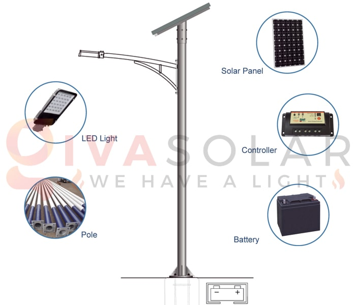 Thiết kế hệ thống đèn đường năng lượng mặt trời 3