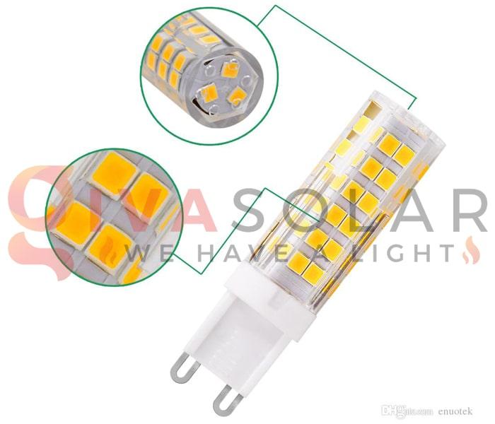 Các loại đèn LED và ứng dụng của chúng 1