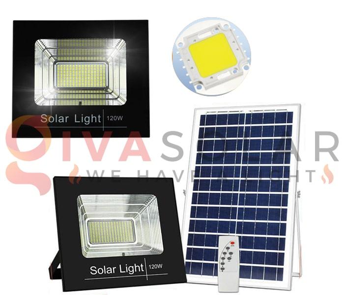 Các loại đèn LED và ứng dụng của chúng 2
