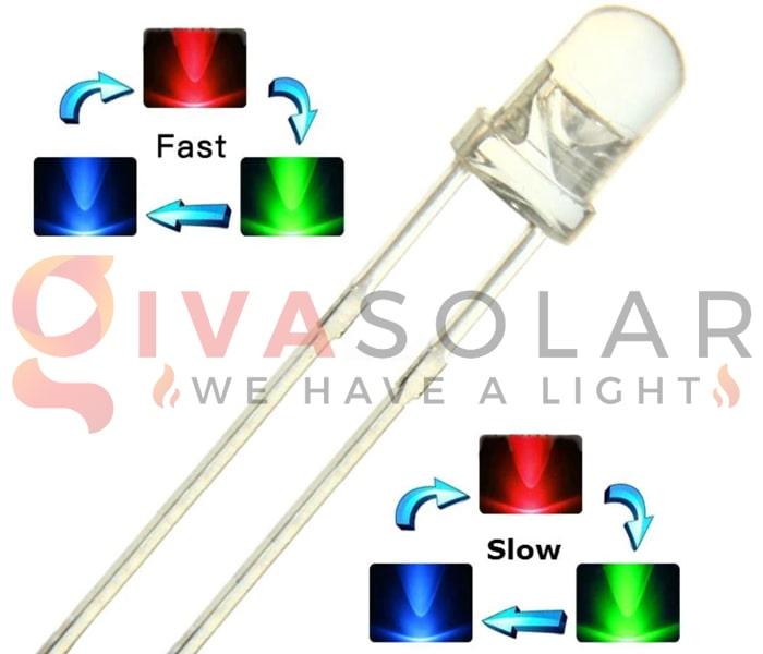 Các loại đèn LED và ứng dụng của chúng 5
