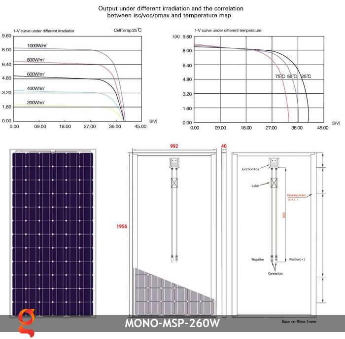 Tấm pin thu năng lượng mặt trời Mono MSP-260W 5