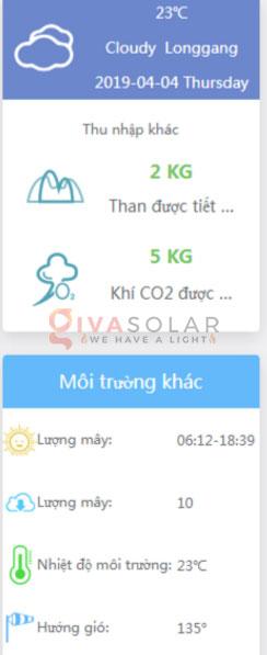 Lắp đặt hệ thống điện mặt trời 2KW ở Hóc Môn 6