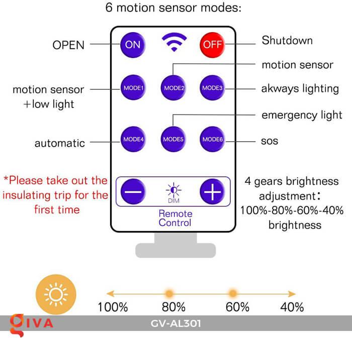 Đèn năng lượng mặt trời kết nối bluetooth phát nhạc GV-AL301 15