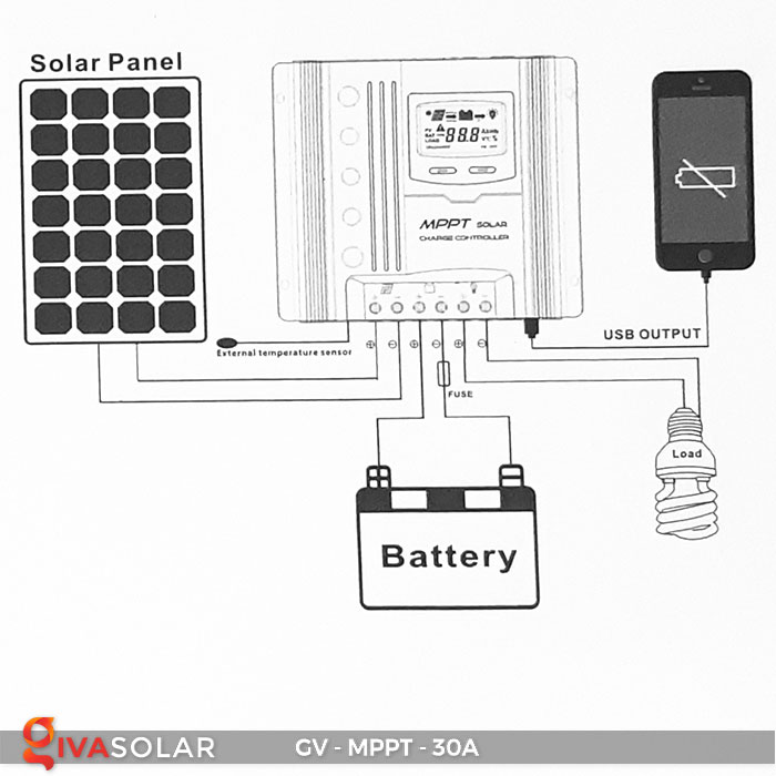 Bộ điều khiển sạc năng lượng mặt trời MPPT 30A 6