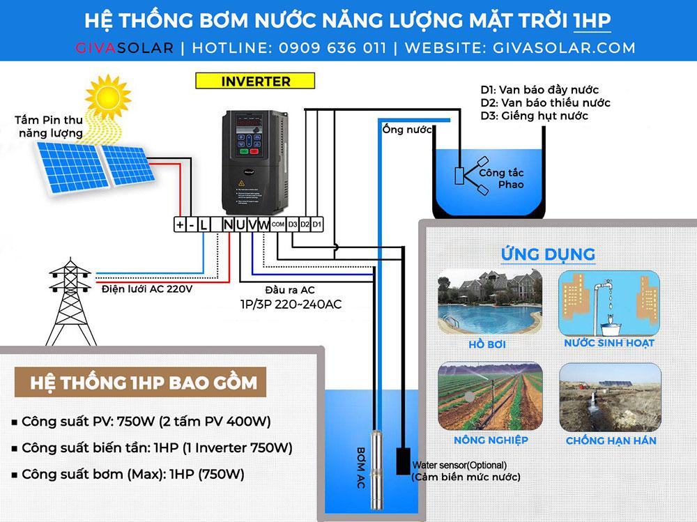 Hệ thống bơm dùng năng lượng mặt trời 1HP