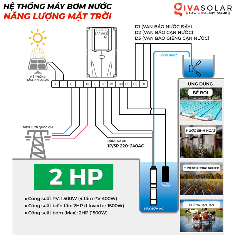 Hệ thống bơm nước bằng năng lượng mặt trời 2HP