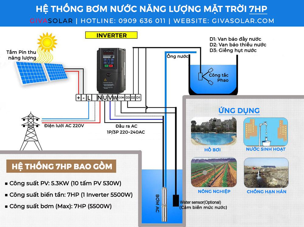 Hệ thống bơm nước điện năng lượng mặt trời 7HP