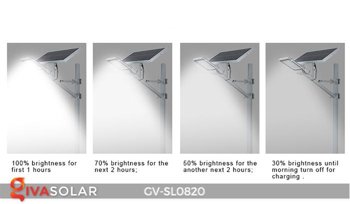 Đèn chiếu sáng đường năng lượng mặt trời GV-SL0820 10