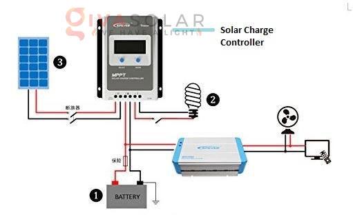 Tìm hiểu về bộ điều khiển sạc năng lượng mặt trời 4