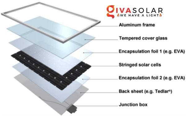 trọng lượng của tấm pin năng lượng mặt trời 1