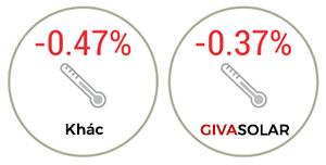 lý do chọn tấm pin Givasolar 3