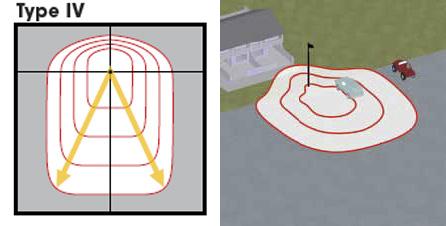 phân bổ ánh sáng của đèn đường năng lượng mặt trời loại 4