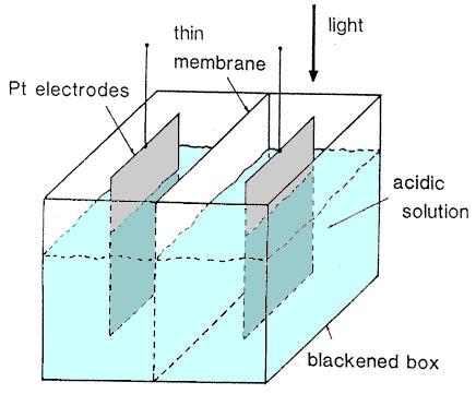 Lịch sử của tấm pin năng lượng mặt trời 4