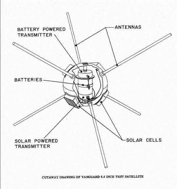 Lịch sử của tấm pin năng lượng mặt trời 8
