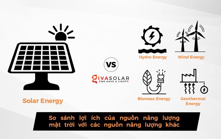 So sánh lợi ích của nguồn năng lượng mặt trời với các nguồn năng lượng khác