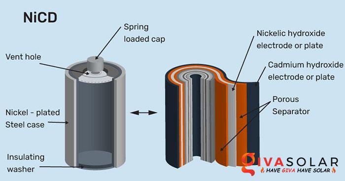 Tìm hiểu về pin niken cadmium Ni-Cd 2