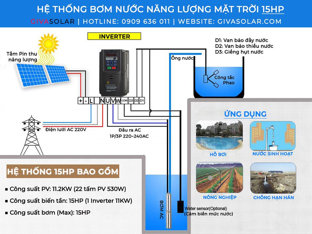 Hệ thống bơm chạy năng lượng mặt trời 15HP